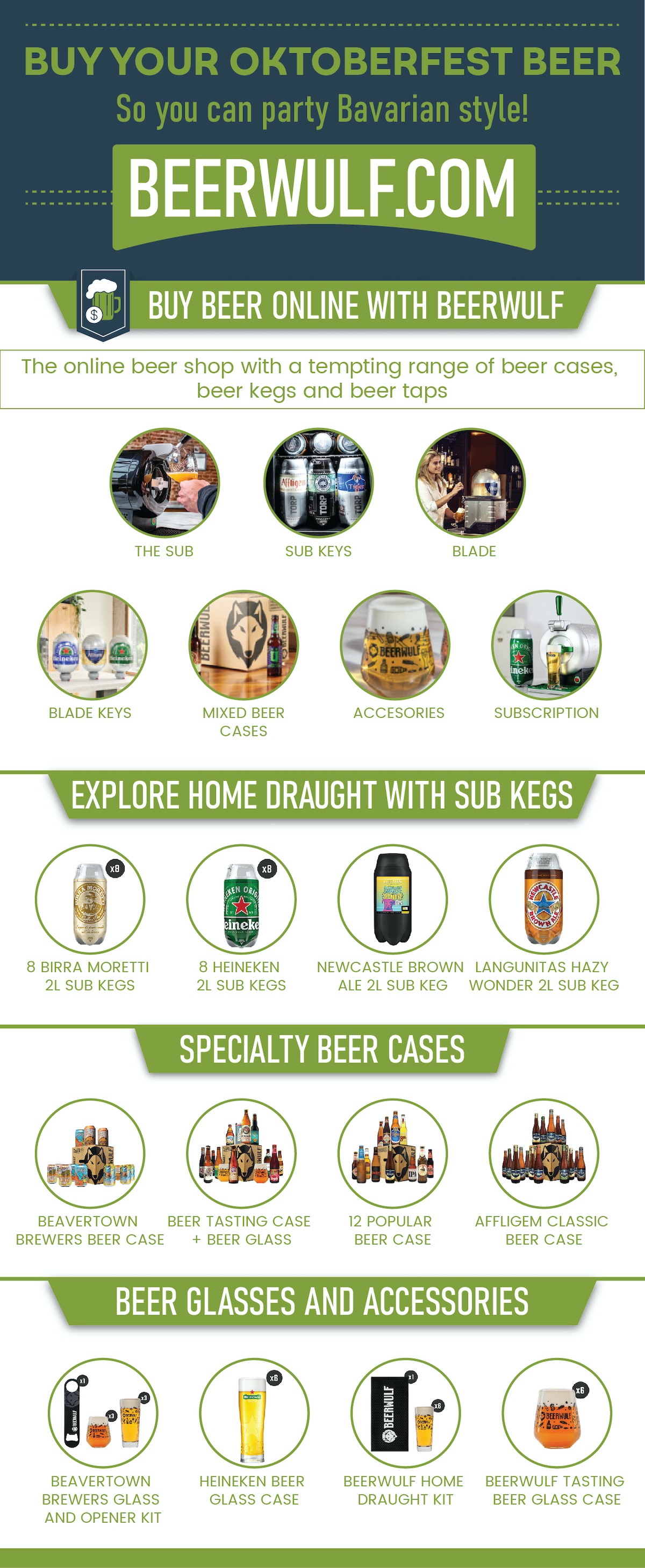 Beerwulf infographic